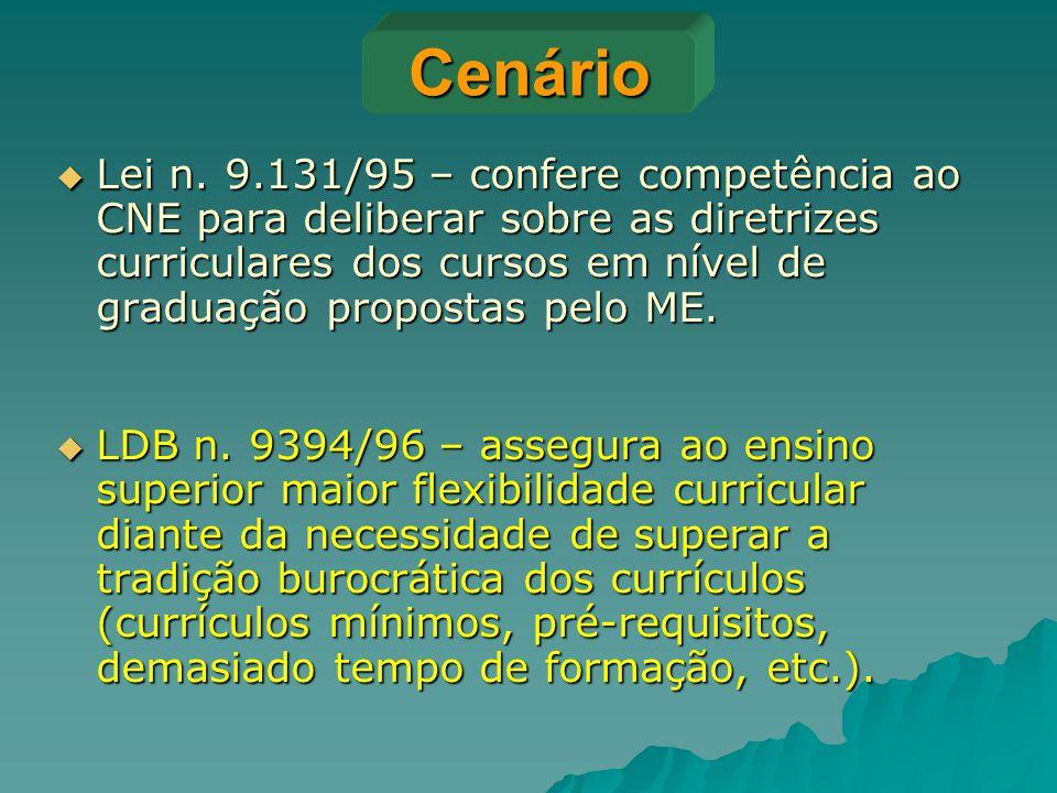 Cenário  Lei n. 9.131/95 – confere competência ao CNE para deliberar sobre as diretrizes curriculares dos cursos em nível de graduação propostas pelo