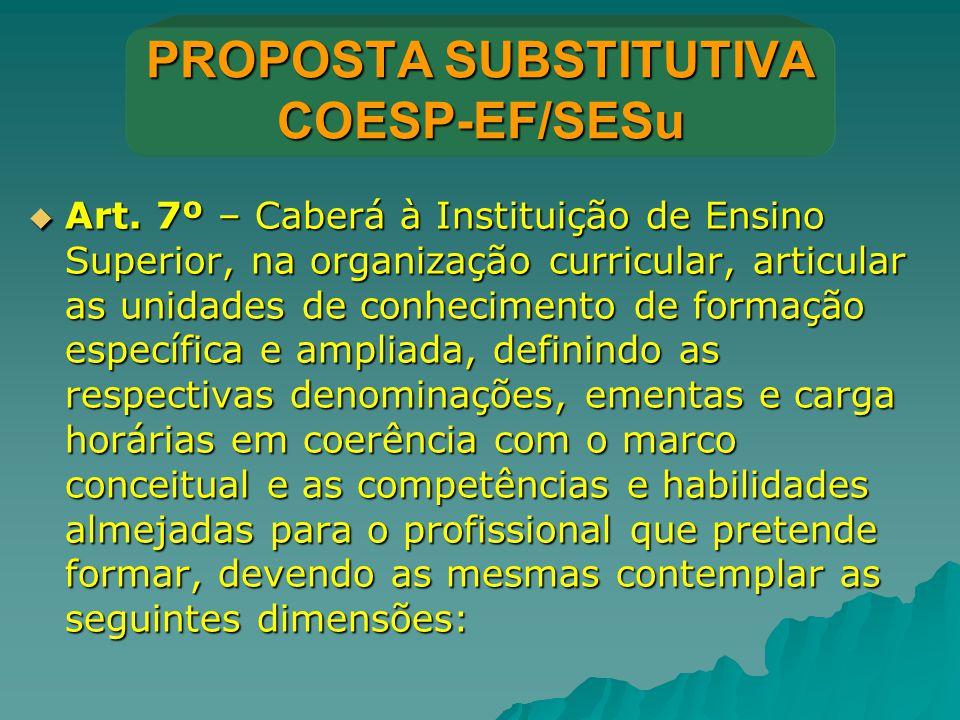 PROPOSTA SUBSTITUTIVA COESP-EF/SESu  Art. 7º – Caberá à Instituição de Ensino Superior, na organização curricular, articular as unidades de conhecime