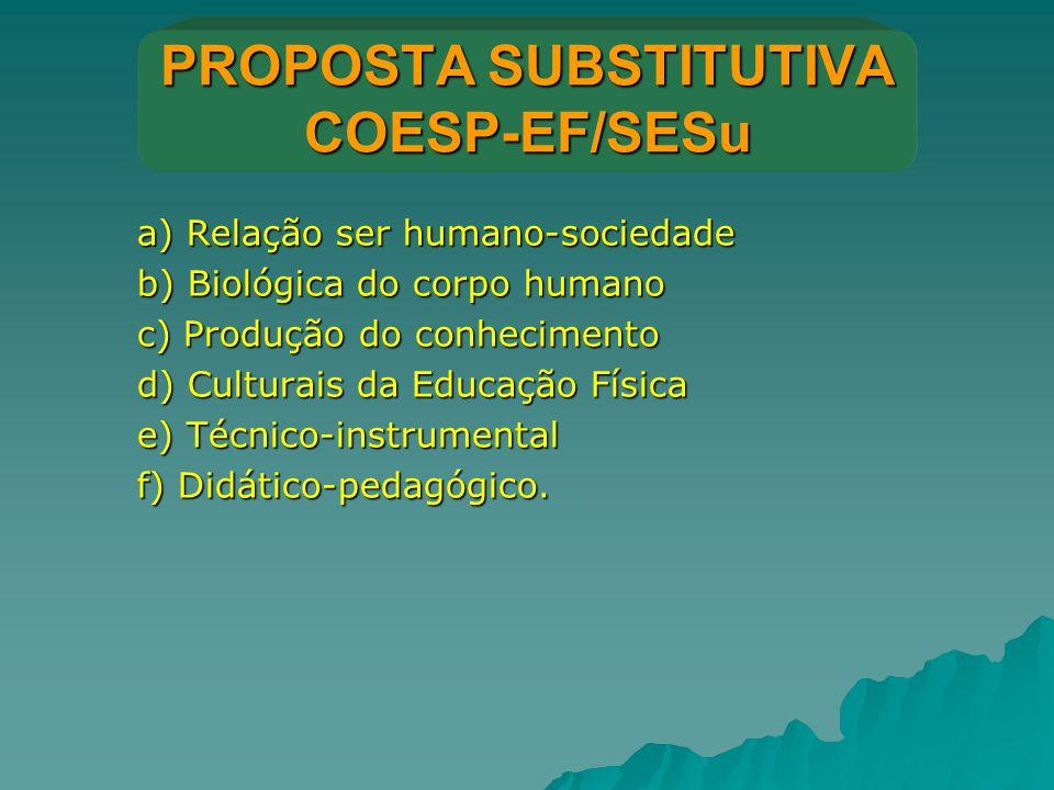 PROPOSTA SUBSTITUTIVA COESP-EF/SESu a) Relação ser humano-sociedade b) Biológica do corpo humano c) Produção do conhecimento d) Culturais da Educação