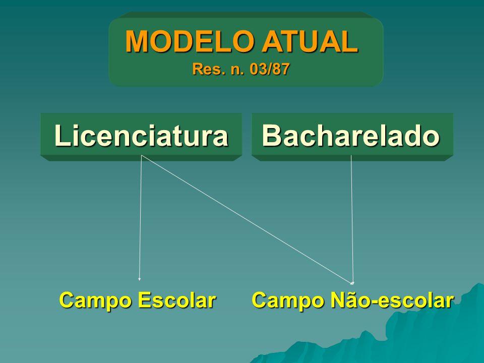 MODELO ATUAL Res. n. 03/87 LicenciaturaBacharelado Campo Não-escolar Campo Escolar