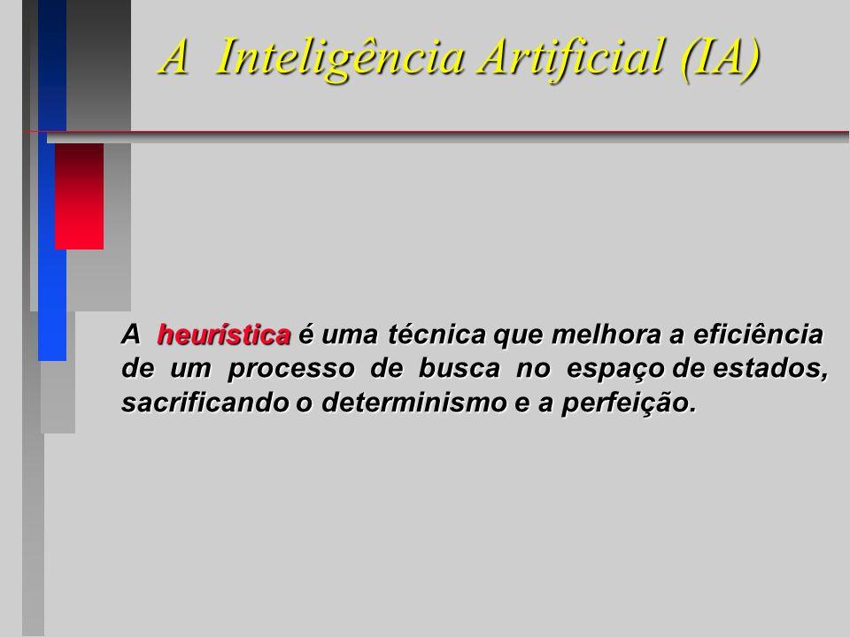 A heurística é uma técnica que melhora a eficiência de um processo de busca no espaço de estados, sacrificando o determinismo e a perfeição.