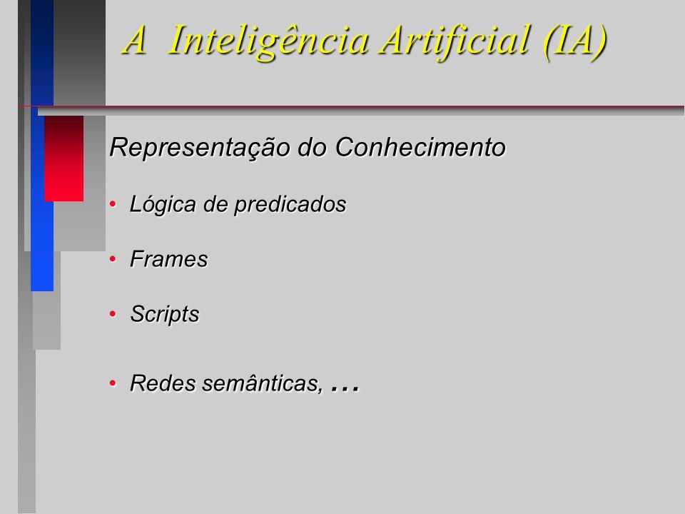 A Inteligência Artificial (IA) Representação do Conhecimento Lógica de predicados Lógica de predicados Frames Frames Scripts Scripts Redes semânticas,...