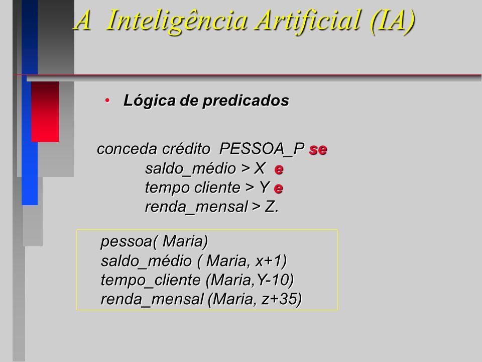 A Inteligência Artificial (IA) Lógica de predicados Lógica de predicados conceda crédito PESSOA_P se saldo_médio > X e tempo cliente > Y e renda_mensal > Z.