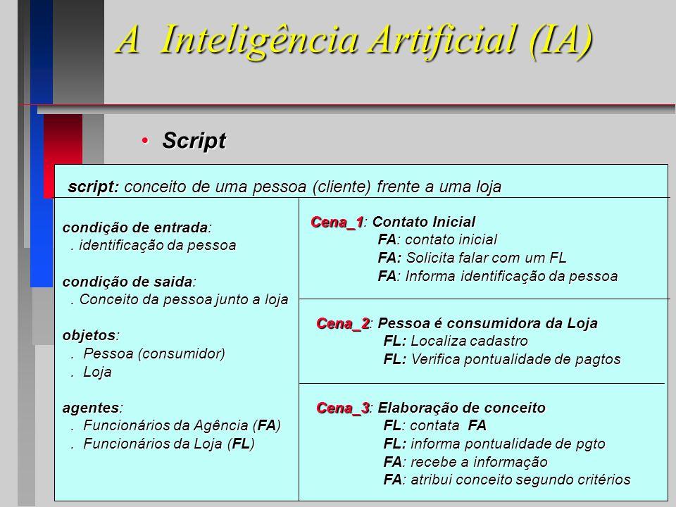 A Inteligência Artificial (IA) Script Script script: conceito de uma pessoa (cliente) frente a uma loja condição de entrada:.
