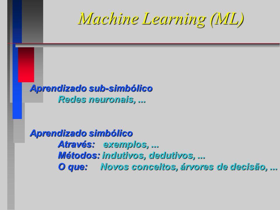 Machine Learning (ML) Aprendizado sub-simbólico Redes neuronais,... Aprendizado simbólico Através: exemplos,... Métodos: indutivos, dedutivos,... O qu