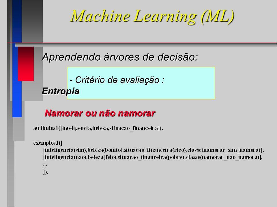 Machine Learning (ML) Aprendendo árvores de decisão: - Critério de avaliação : Entropia Namorar ou não namorar