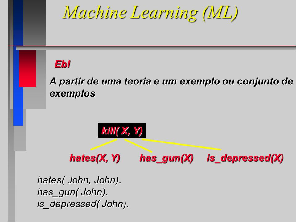 Machine Learning (ML) Ebl A partir de uma teoria e um exemplo ou conjunto de exemplos kill( X, Y) hates(X, Y) has_gun(X) is_depressed(X) hates( John, John).