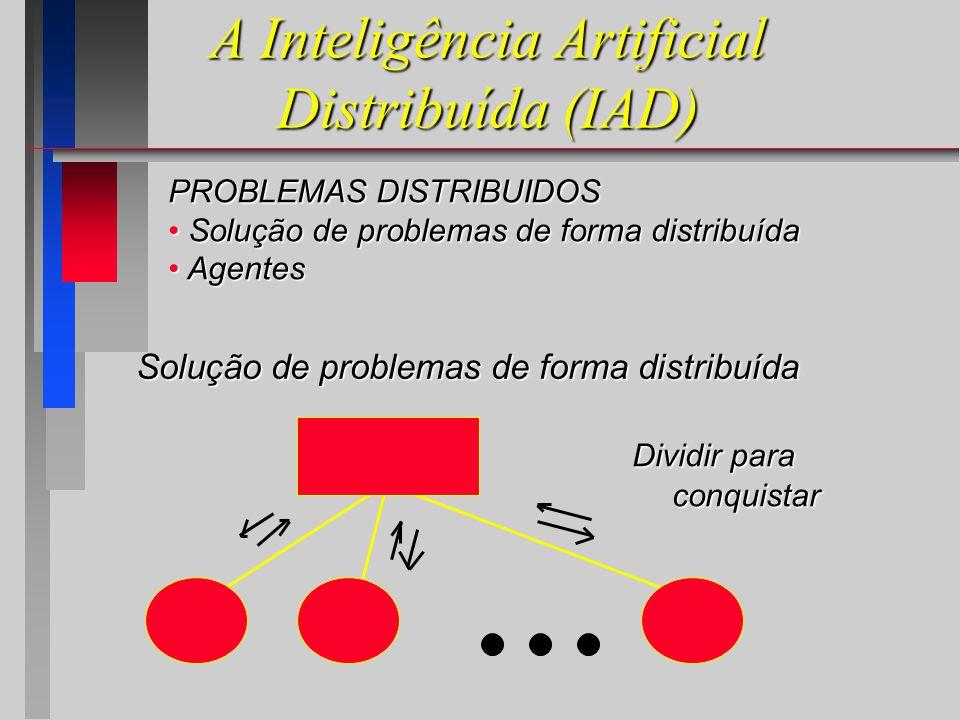 A Inteligência Artificial Distribuída (IAD) PROBLEMAS DISTRIBUIDOS Solução de problemas de forma distribuída Solução de problemas de forma distribuída Agentes Agentes Dividir para conquistar Solução de problemas de forma distribuída