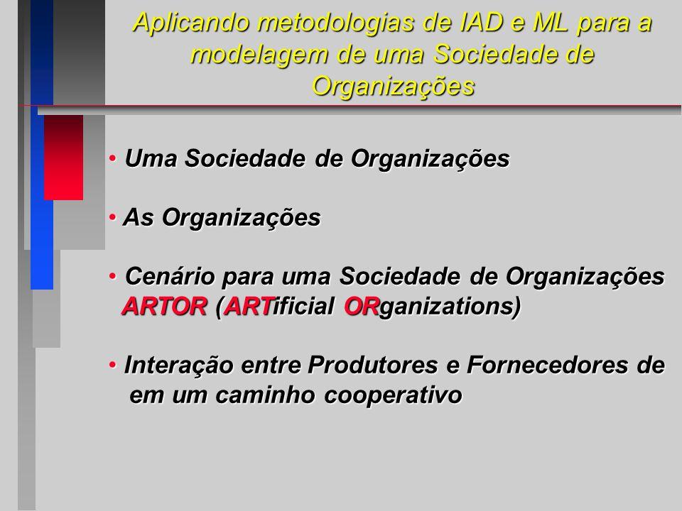 Aplicando metodologias de IAD e ML para a modelagem de uma Sociedade de Organizações Uma Sociedade de Organizações Uma Sociedade de Organizações As Organizações As Organizações Cenário para uma Sociedade de Organizações Cenário para uma Sociedade de Organizações ARTOR (ARTificial ORganizations) ARTOR (ARTificial ORganizations) Interação entre Produtores e Fornecedores de Interação entre Produtores e Fornecedores de em um caminho cooperativo em um caminho cooperativo