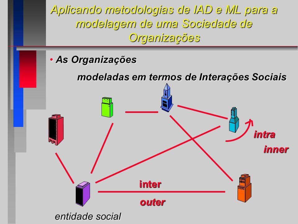 Aplicando metodologias de IAD e ML para a modelagem de uma Sociedade de Organizações As Organizações As Organizações entidade social modeladas em termos de Interações Sociais intra inter inner outer