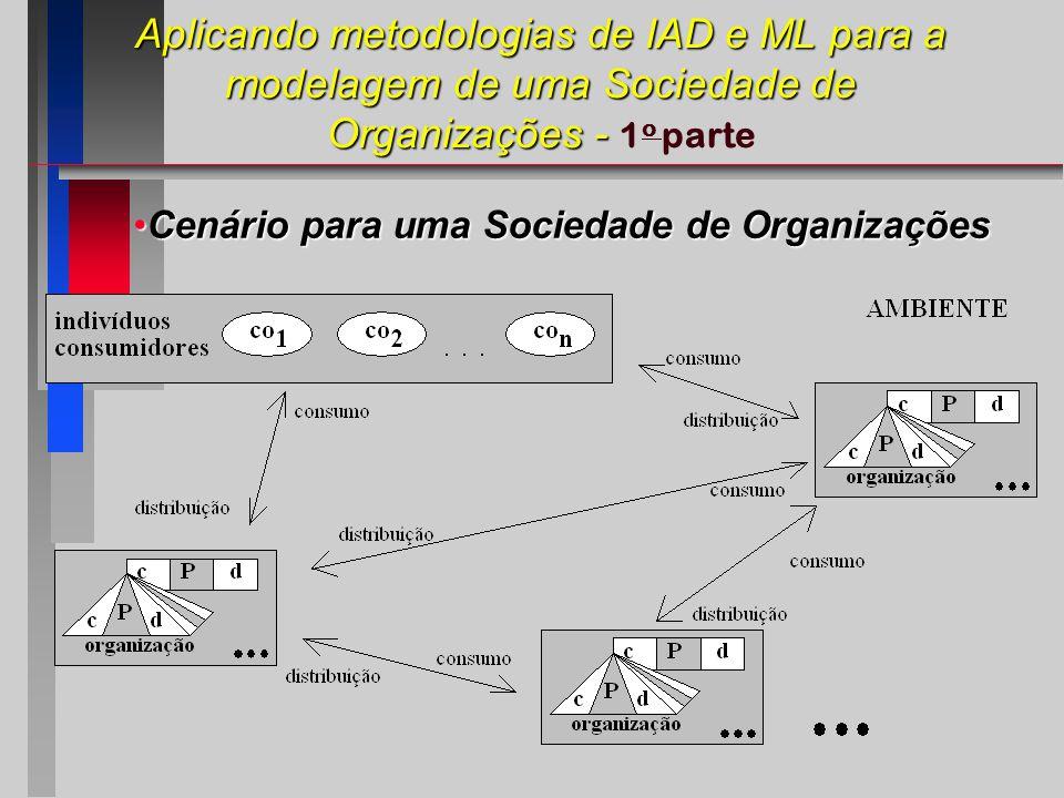 Aplicando metodologias de IAD e ML para a modelagem de uma Sociedade de Organizações - Aplicando metodologias de IAD e ML para a modelagem de uma Sociedade de Organizações - 1 o parte Cenário para uma Sociedade de OrganizaçõesCenário para uma Sociedade de Organizações