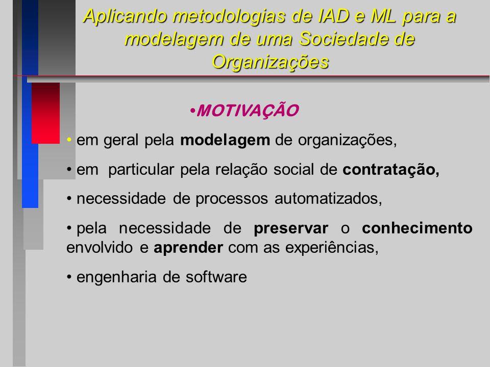 em geral pela modelagem de organizações, em particular pela relação social de contratação, necessidade de processos automatizados, pela necessidade de preservar o conhecimento envolvido e aprender com as experiências, engenharia de software Aplicando metodologias de IAD e ML para a modelagem de uma Sociedade de Organizações MOTIVAÇÃO