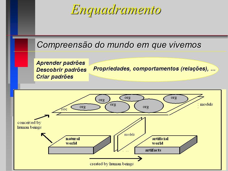 Enquadramento Compreensão do mundo em que vivemos Aprender padrões Descobrir padrões Criar padrões Propriedades, comportamentos (relações),...