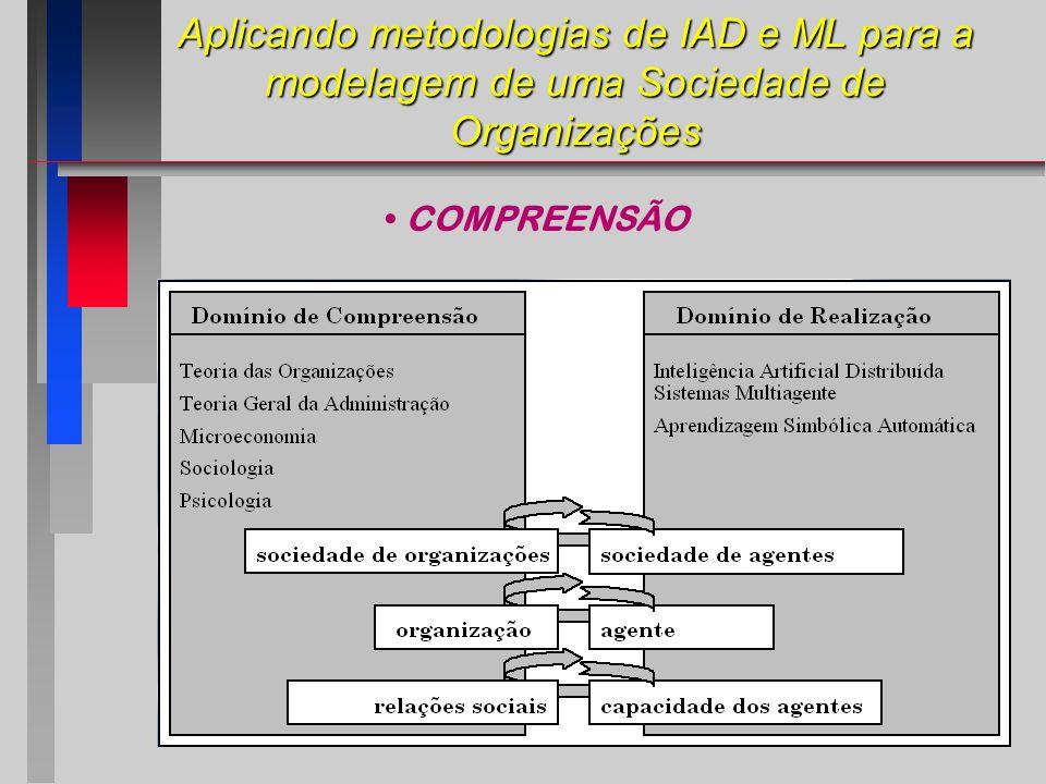 Aplicando metodologias de IAD e ML para a modelagem de uma Sociedade de Organizações COMPREENSÃO