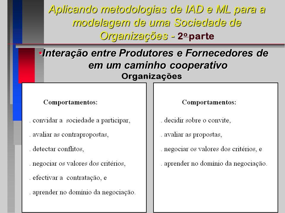 Aplicando metodologias de IAD e ML para a modelagem de uma Sociedade de Organizações - Aplicando metodologias de IAD e ML para a modelagem de uma Sociedade de Organizações - 2 o parte Interação entre Produtores e Fornecedores deInteração entre Produtores e Fornecedores de em um caminho cooperativo em um caminho cooperativo