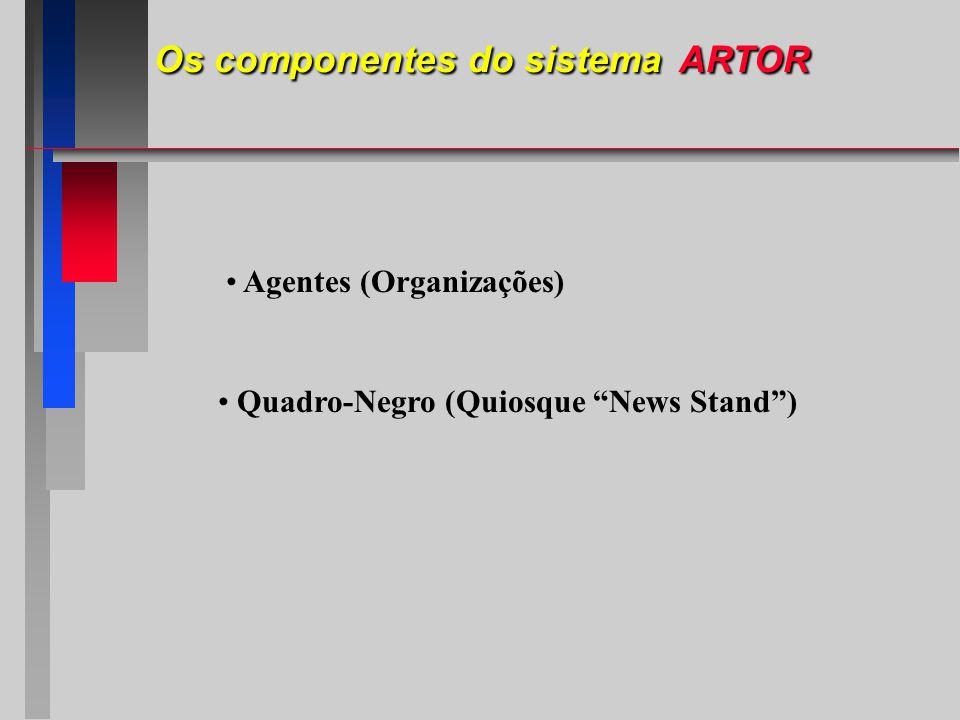 Agentes (Organizações) Quadro-Negro (Quiosque News Stand ) Os componentes do sistema ARTOR