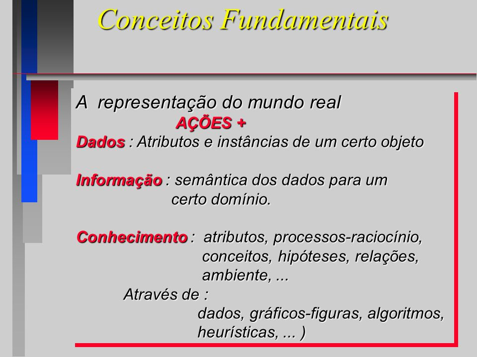Conceitos Fundamentais A representação do mundo real AÇÕES + AÇÕES + Dados : Atributos e instâncias de um certo objeto Informação : semântica dos dados para um certo domínio.