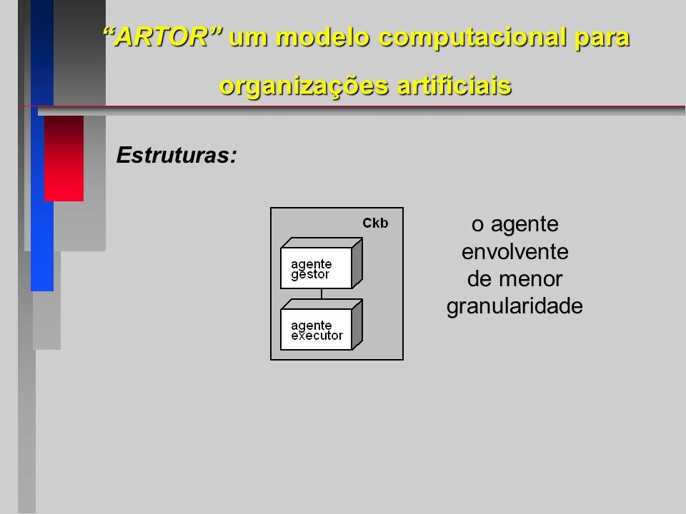 Estruturas: o agente envolvente de menor granularidade ARTOR um modelo computacional para organizações artificiais