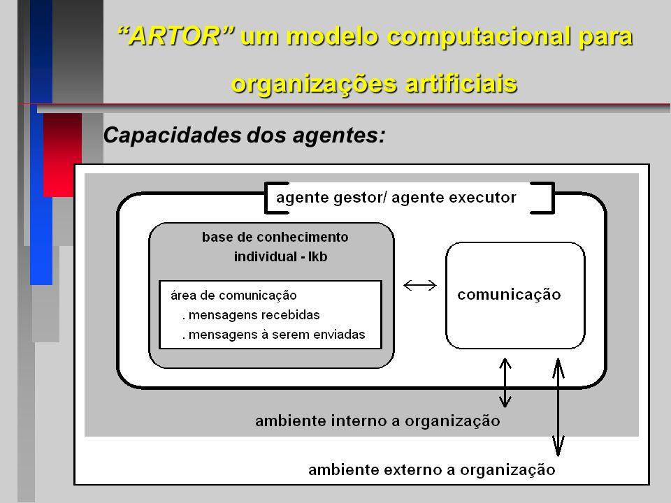 Capacidades dos agentes: ARTOR um modelo computacional para organizações artificiais