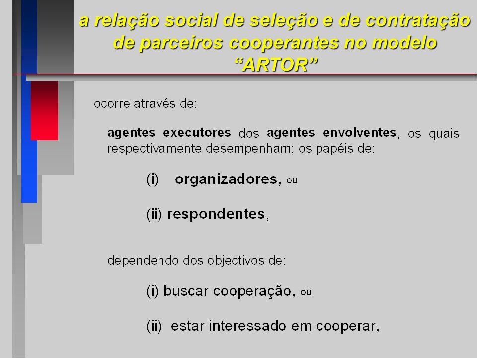 a relação social de seleção e de contratação de parceiros cooperantes no modelo ARTOR