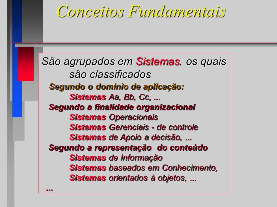 São agrupados em Sistemas, os quais são classificados Segundo o domínio de aplicação: Segundo o domínio de aplicação: Sistemas Aa, Bb, Cc,...