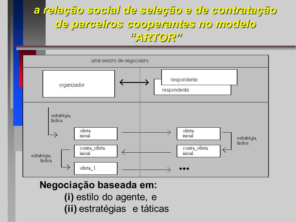 Negociação baseada em: (i) estilo do agente, e (ii) estratégias e táticas a relação social de seleção e de contratação de parceiros cooperantes no modelo ARTOR
