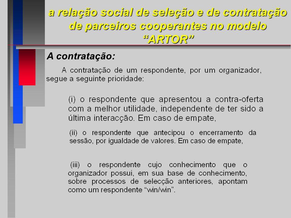 A contratação: a relação social de seleção e de contratação de parceiros cooperantes no modelo ARTOR