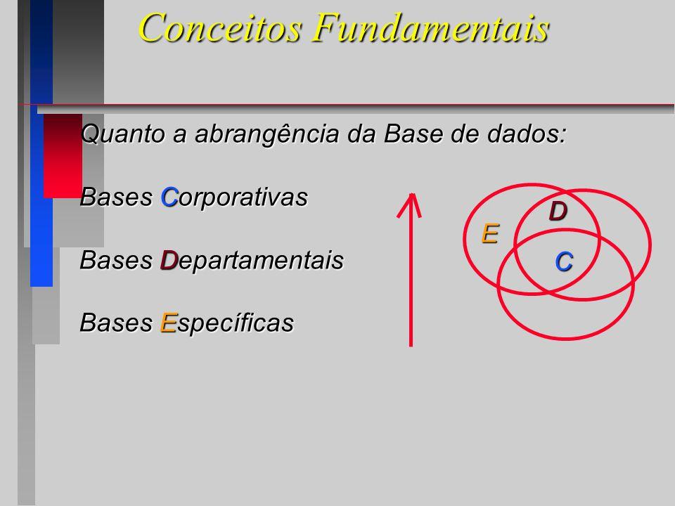 Quanto a abrangência da Base de dados: Bases Corporativas Bases Departamentais Bases Específicas C D E