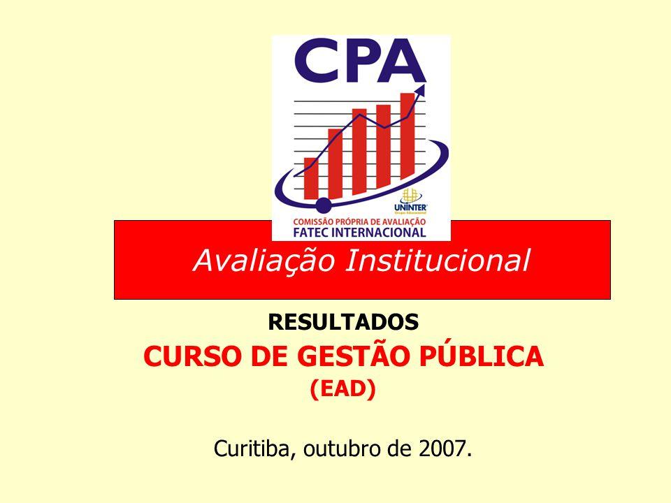 RESULTADOS CURSO DE GESTÃO PÚBLICA (EAD) Curitiba, outubro de 2007. Avaliação Institucional