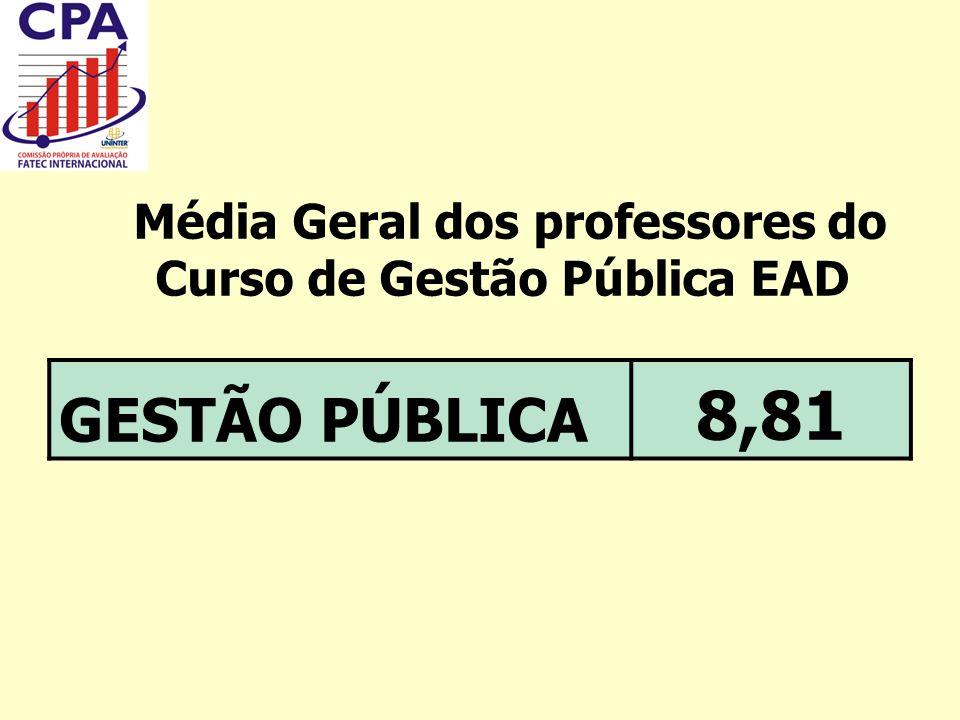 Média Geral dos professores do Curso de Gestão Pública EAD GESTÃO PÚBLICA 8,81