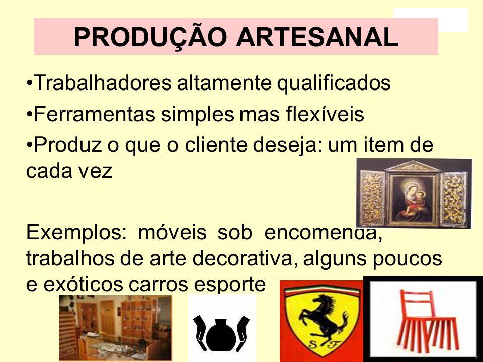 Mod.4 (PRODUÇÃO ARTESANAL (PRODUÇÃO EM MASSA (PRODUÇÃO ENXUTA MÉTODOS DE PRODUÇÃO