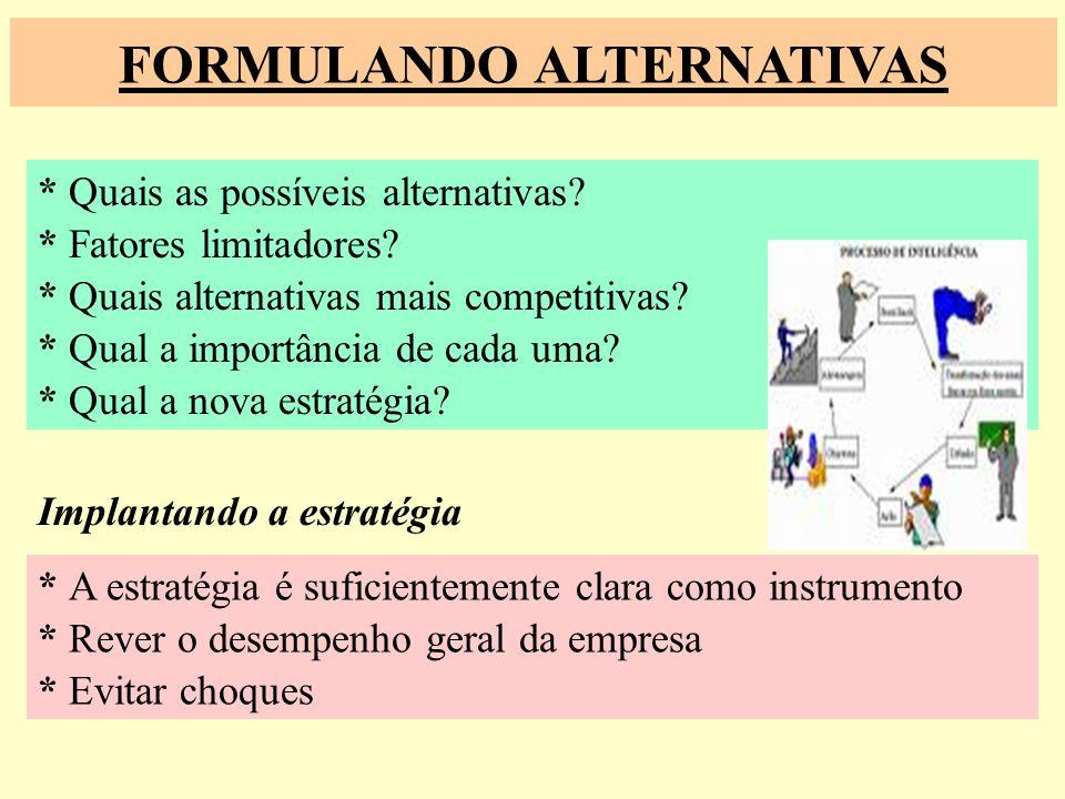 ESTRATÉGIAS EMPRESARIAIS Análise: -Posicionamento estratégico: relação ao futuro -Sobrevivência: Redução dos custos; Liquidação;... -Manutenção: Espec
