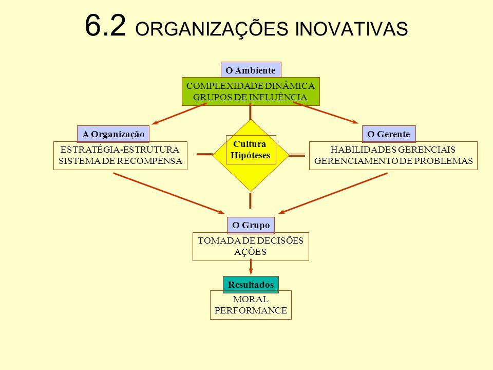 1. O QUE É UMA EMPRESA? 2. ORGANIZAÇÕES BUROCRÁTICAS E ORGANIZAÇÕES INOVATIVAS 3. PLANEJAMENTO DA EMPRESA X PLANEJAMENTO DO NEGÓCIO 4. O QUE É E PARA
