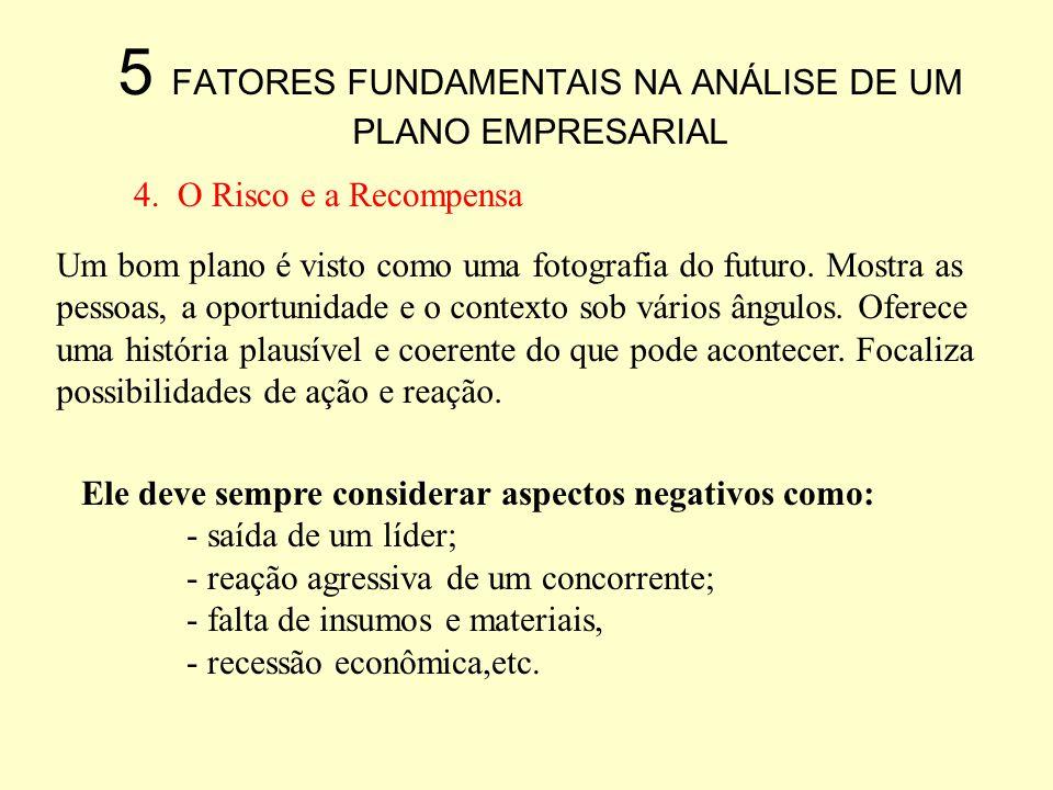 5 FATORES FUNDAMENTAIS NA ANÁLISE DE UM PLANO EMPRESARIAL 3. O Contexto Ambiente macroeconômico - nível de atividade econômica; - inflação; - taxas de