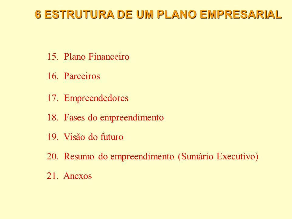 6 ESTRUTURA DE UM PLANO EMPRESARIAL 8. Processo produtivo 9. Plano de marketing / comercial 10. Custos 11. Investimentos 14. Aspectos organizacionais