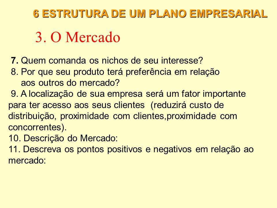 6 ESTRUTURA DE UM PLANO EMPRESARIAL 3. O Mercado 1. Qual é o seu grande mercado e em que segmento pode competir de melhor forma? 2. O que está acontec