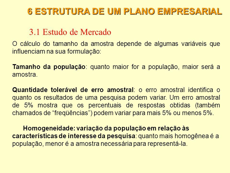6 ESTRUTURA DE UM PLANO EMPRESARIAL 3.1 Estudo de Mercado População é um conjunto de indivíduos (ou empresas) com uma ou mais características similare