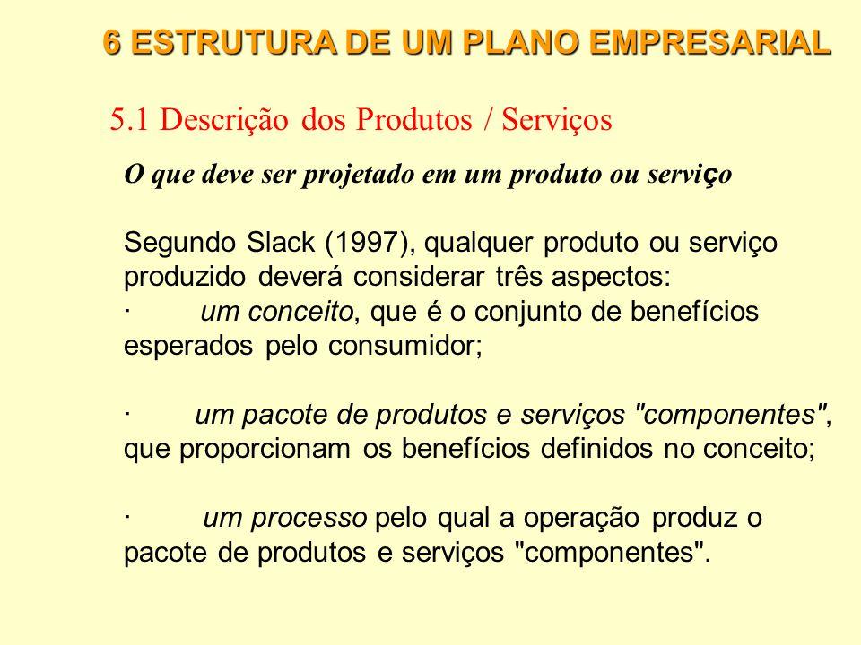 6 ESTRUTURA DE UM PLANO EMPRESARIAL 5. Descrição dos Produtos / Serviços 10. O produto ou seu processo de fabricação podem gerar impactos/riscos de ag