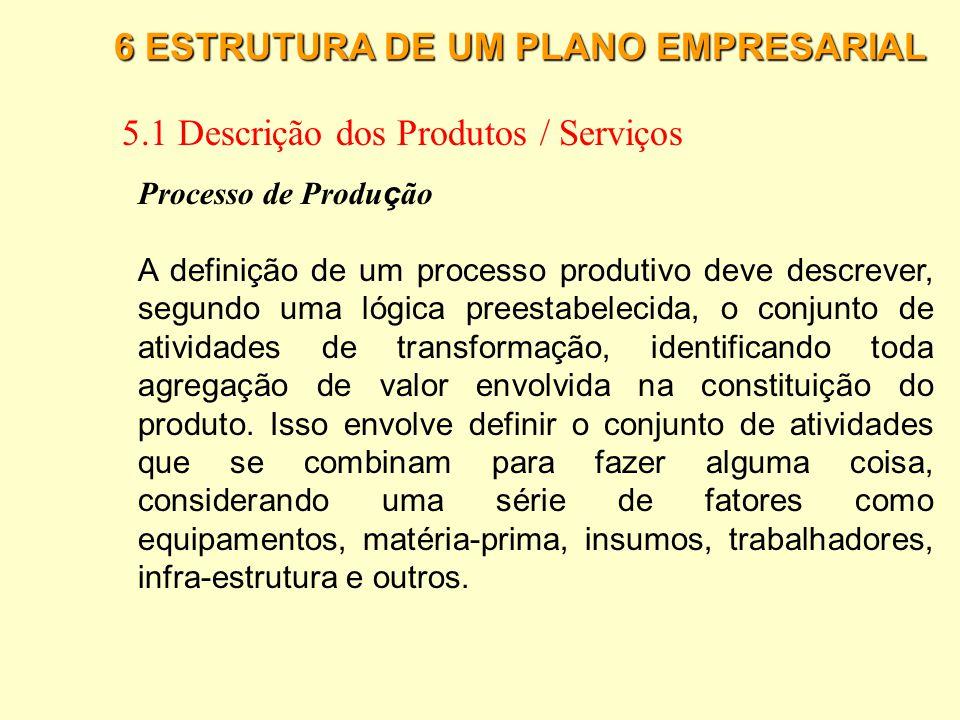 6 ESTRUTURA DE UM PLANO EMPRESARIAL 5.1 Descrição dos Produtos / Serviços Descri ç ão dos produtos ou servi ç os Ao descrever os seus produtos/serviço