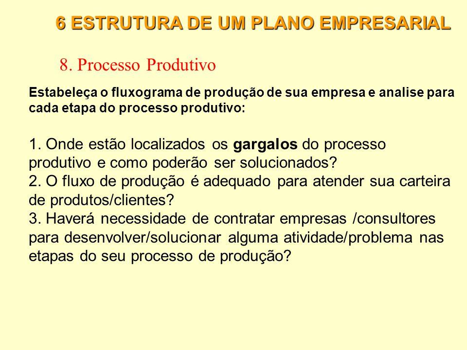 6 ESTRUTURA DE UM PLANO EMPRESARIAL 7. Fornecedores 7. Descrição dos Fornecedores: 8. Descreva os pontos positivos e negativos em relação aos forneced
