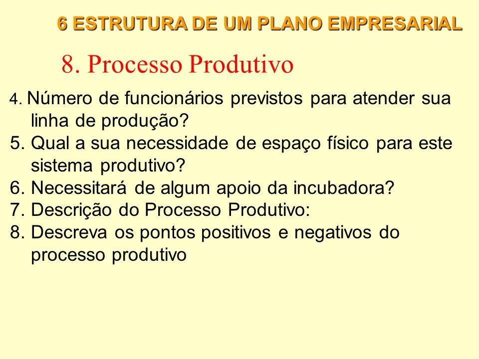 6 ESTRUTURA DE UM PLANO EMPRESARIAL 8. Processo Produtivo Estabeleça o fluxograma de produção de sua empresa e analise para cada etapa do processo pro