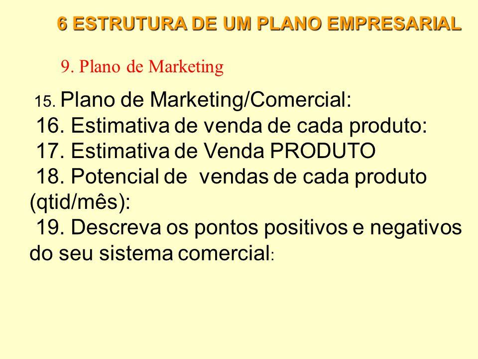 6 ESTRUTURA DE UM PLANO EMPRESARIAL 9. Plano de Marketing 9. Como será seu sistema de assistência técnica? 10. Este sistema de assistência técnica não