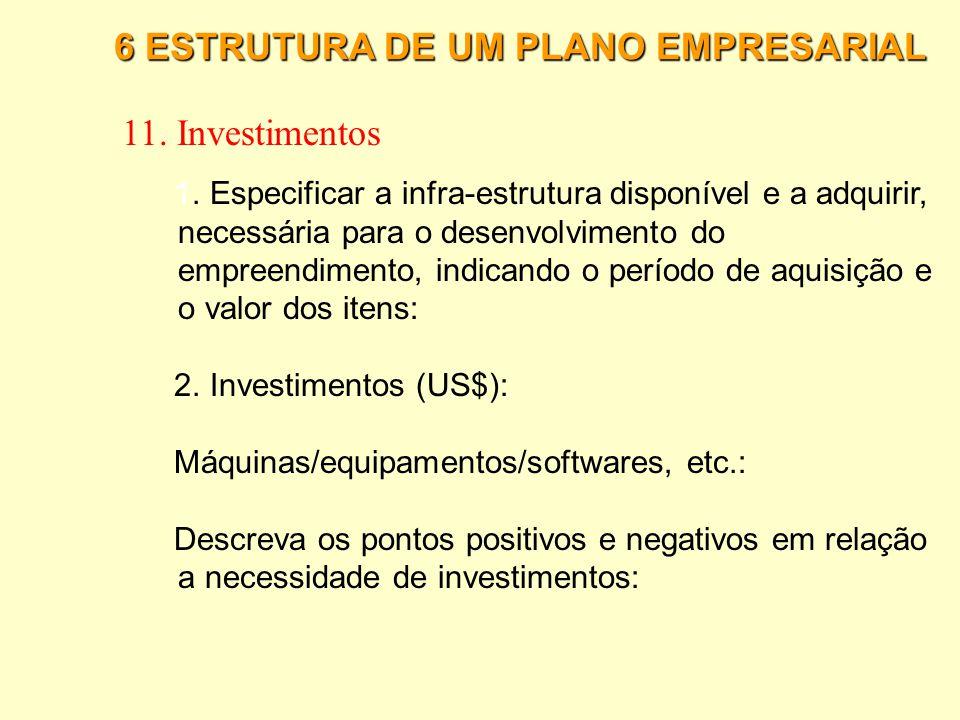 6 ESTRUTURA DE UM PLANO EMPRESARIAL 10. Custos 6. Como está o retorno/lucro esperado do empreendimento comparado às margens praticadas pela concorrênc