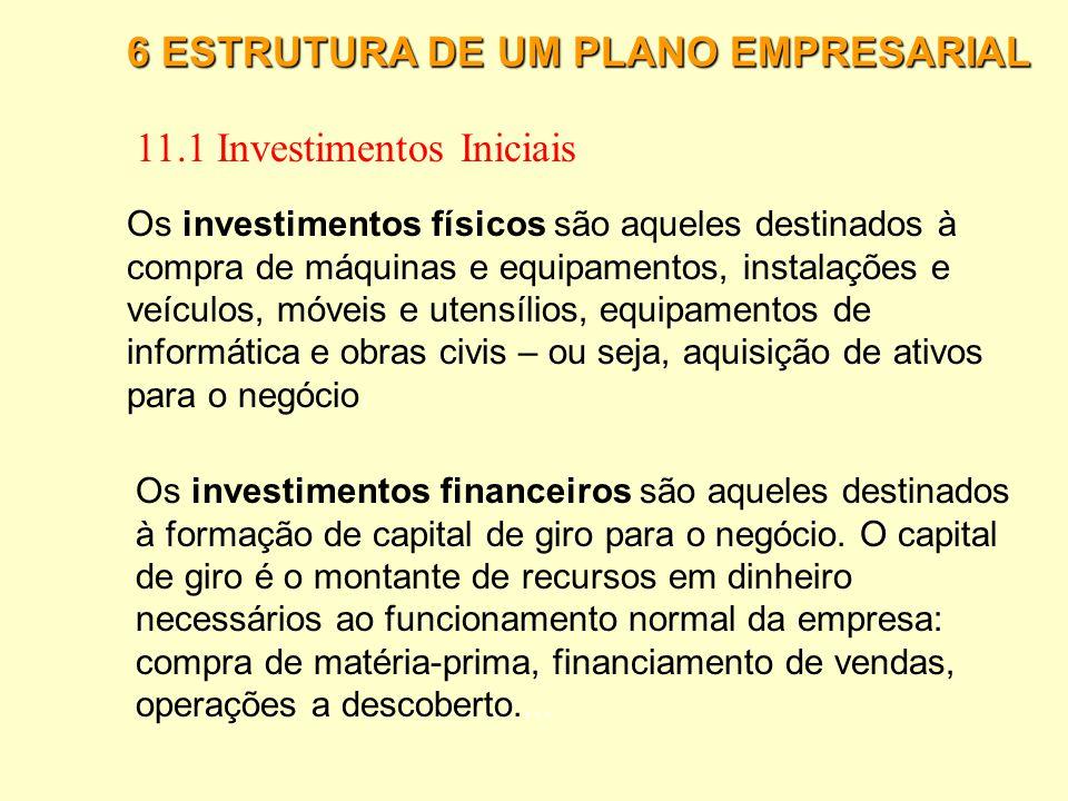 6 ESTRUTURA DE UM PLANO EMPRESARIAL 11. Investimentos 1. Especificar a infra-estrutura disponível e a adquirir, necessária para o desenvolvimento do e