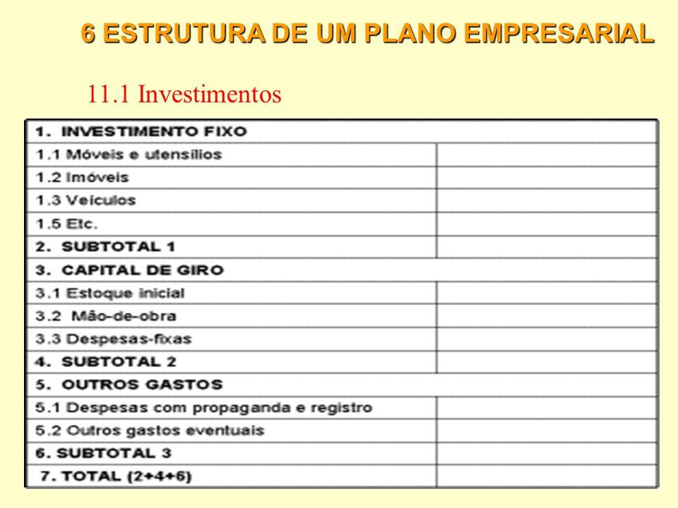 6 ESTRUTURA DE UM PLANO EMPRESARIAL 11.1 Investimentos Iniciais Os investimentos físicos são aqueles destinados à compra de máquinas e equipamentos, i