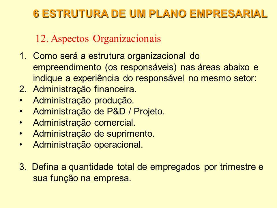 6 ESTRUTURA DE UM PLANO EMPRESARIAL Indicadores Financeiros Lucratividade=__Lucro Líquido_ Receita Total x100 Rentabilidade=___Lucro Líquido___ Invest