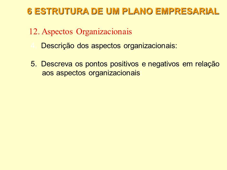 6 ESTRUTURA DE UM PLANO EMPRESARIAL 12. Aspectos Organizacionais 1.Como será a estrutura organizacional do empreendimento (os responsáveis) nas áreas