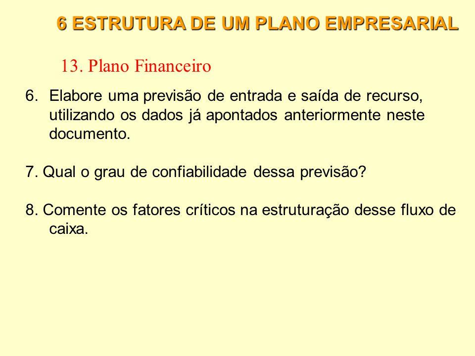 6 ESTRUTURA DE UM PLANO EMPRESARIAL 13. Plano Financeiro 1.Que volume de vendas necessitará para obter lucros durante os primeiros 10 trimestres? 2. Q