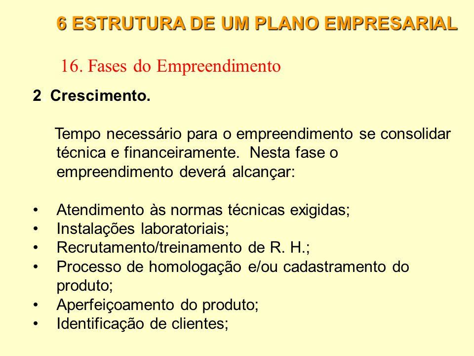 6 ESTRUTURA DE UM PLANO EMPRESARIAL 16. Fases do Empreendimento 1. Implantação. Tempo necessário para a implantação do empreendimento no CELTA. Entre