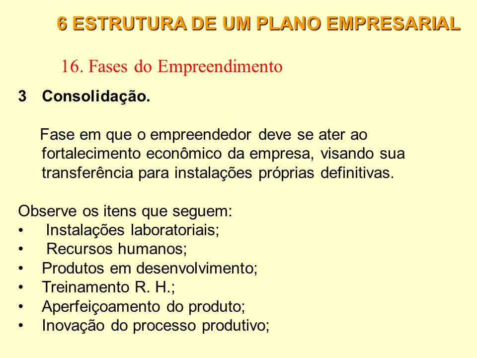 6 ESTRUTURA DE UM PLANO EMPRESARIAL 16. Fases do Empreendimento 2. Crescimento. Estratégia de comercialização; Capitalização do empreendimento; Reaval